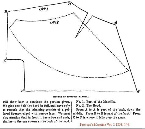 pattern making in c 1858 mantilla historical patterns pinterest heilige