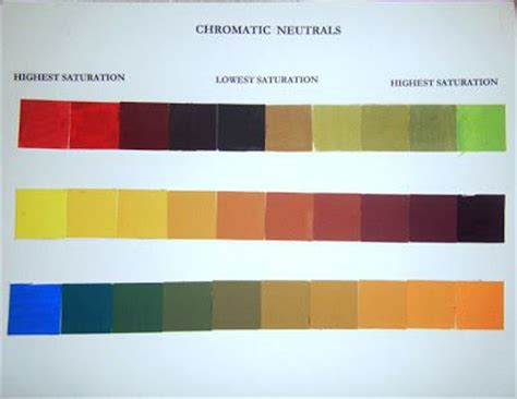chromatic neutrals subtractive intermixtures of complementary hues that create neutral colors
