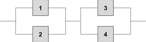 diagramme bloc fiabilité bloc diagramme de fiabilit 233 m 233 thodologies appliqu 233 es
