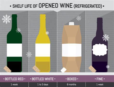 Shelf Of Opened Wine debunking wine myths fix