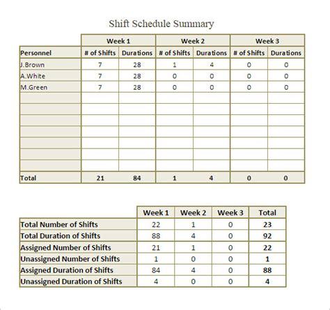 shift schedule templates 12 free word excel pdf