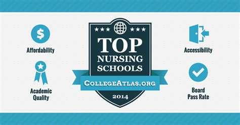 Best Mba Programs In Nj by Top 100 Nursing Schools In The Us Collegeatlas
