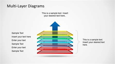 layer diagram simple layered diagrams for powerpoint slidemodel