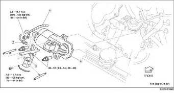 mazda 3 starter wiring starter free printable