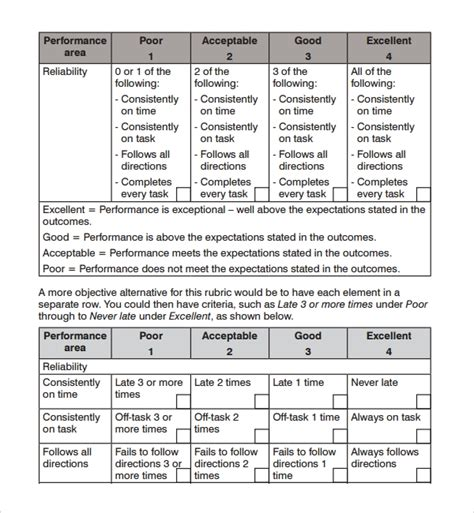 Sle Rubric Template 6 Free Documents Download In Pdf Free Rubric Template