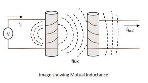 inductor tutorial inductor basics electronics tutorial 28 images 1mh coil inductor road inductor introduction