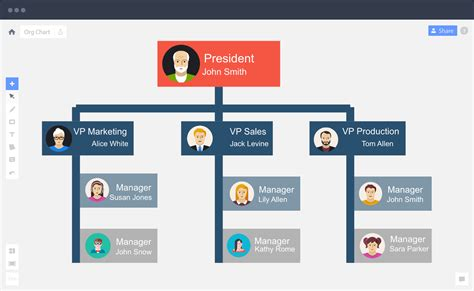 organizational diagrams image gallery org chart templates