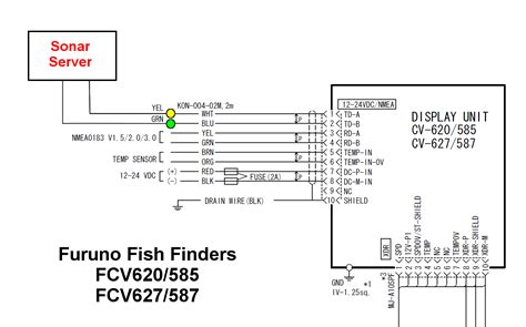 interfacing to furuno fish finders sonar server zone