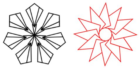pattern group definition planar symmetry groups