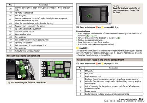 Fuse Box On A Skoda Octavia Trusted Wiring Diagram Eos Explained Diagrams Services Power Windo Koda Fabia Owners Manuals Koda Autos Post