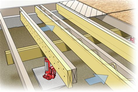Sistering Floor Joists by 13 Sistering Floor Joists With Plywood Construction