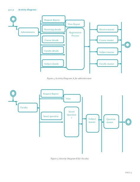 Visio Floor Plan Tutorial by Great Outstanding Activity Diagram Image Ideas