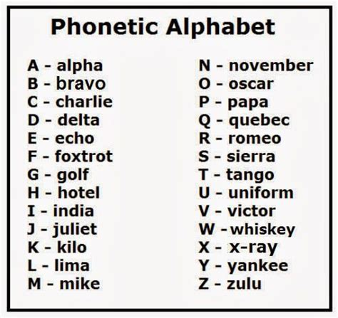 letter codes 25 best images about phonetic codes on