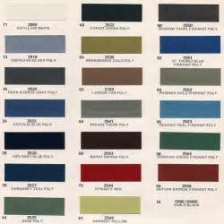1973 cadillac exterior paint color chips codes and formulas