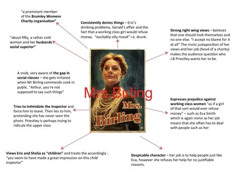 image gallery notes an inspector calls