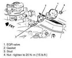 Chevy 1500 Egr Solenoid Wiring Diagram Chevy 1500 Egr Solenoid Wiring Diagram Get Free Image
