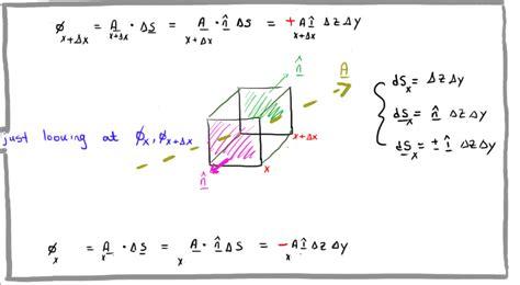 Vector Tutorial Calculus   vector template 187 gradient vector calculus free vectors