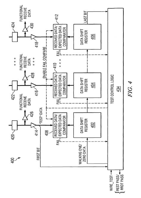 self healing mixed signal integrated circuits patent us8018837 self healing chip to chip interface patents