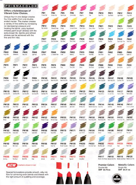 prismacolor marker color chart the almost completely random of marcos