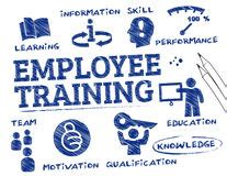 employee training in arrows stock employee training stock photos images pictures
