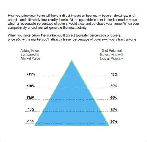 8 Real Estate Market Analysis Sles Sle Templates Comparative Market Analysis Template