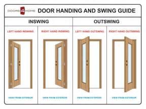 interior door handing guide 5 photos 1bestdoor org