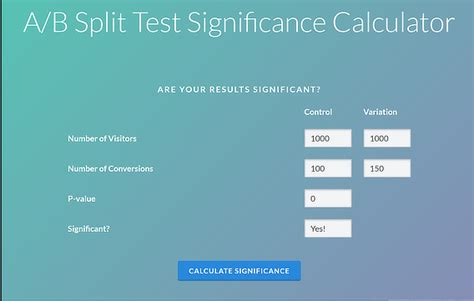 split test how to create a split test and why you should