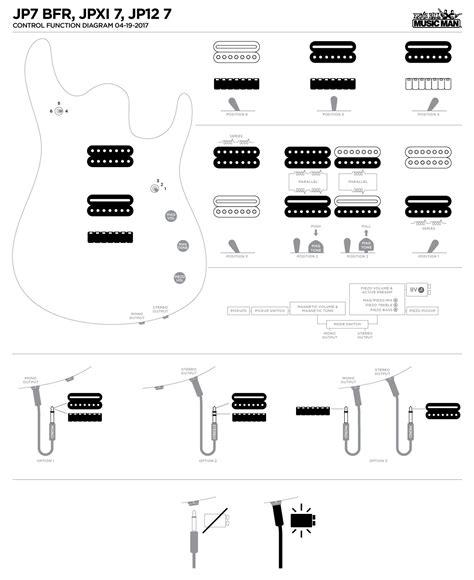 johnpetruccibfr6 guitars ernie
