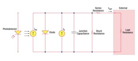 photodiode labview pin photodiode equivalent circuit 28 images noise in photodiode applications ppt photodiode