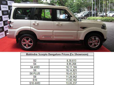 mahindra scorpio new model 2012 price new model scorpio pictures 2014 html autos weblog