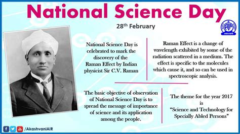 national 5 physics student 0007504667 national science day celebration ideas and activities scoonews com