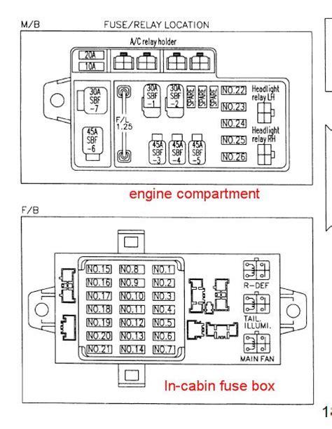 subaru relay location subaru 2 5l engine elsavadorla