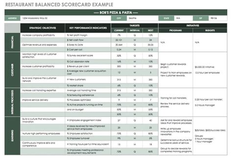 balance score card template balanced scorecard exles and templates smartsheet