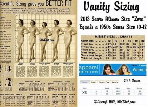 26 best images about sizing info on