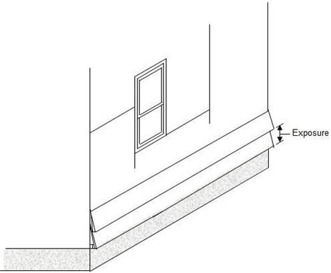 how to measure house for siding how to measure house for siding 28 images measure the area of all exterior