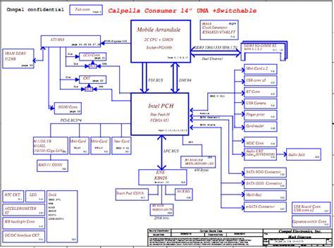 reset bios hp 8200 elite hp compaq dc7600 small form factor drivers windows 7
