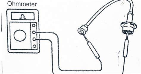 Kabel Busi Mobil otomotif pemeriksaan kabel busi