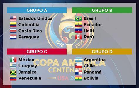 Calendario De La Copa America Calendario Copa Am 233 Rica 2016 Argentina Y Chile Reeditar 225 N