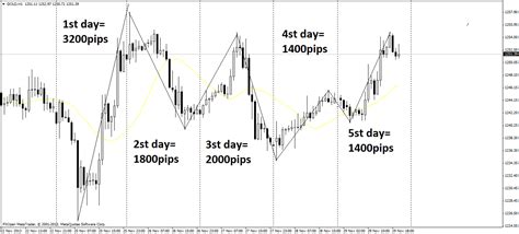 forex hedging tutorial forex tading hedging strategy mathematical model forex