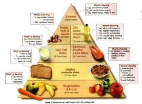 Diabetic diet chart and plan for indians tips for diabetes control