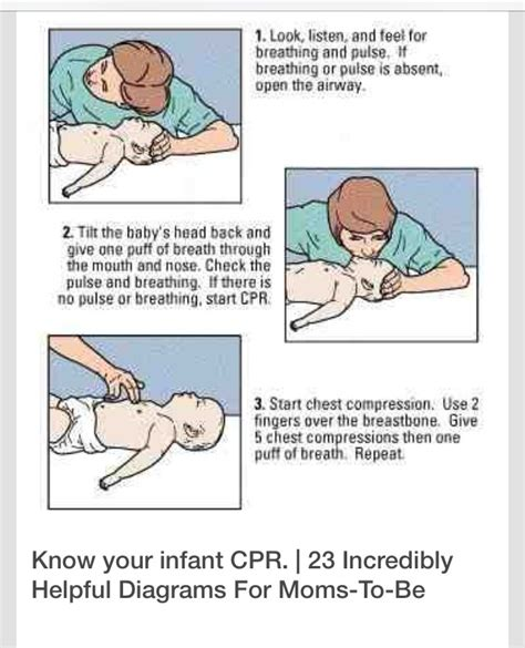 how to give a cpr important how to give a baby cpr trusper