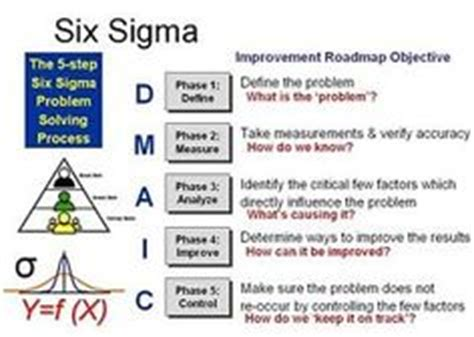 Six Sigma Project Report For Mba by Uc San Diego Extension Lean Six Sigma Black Belt