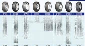 Car Tires Brand Names China Factory Tires Economic Pcr Car Tires Buy