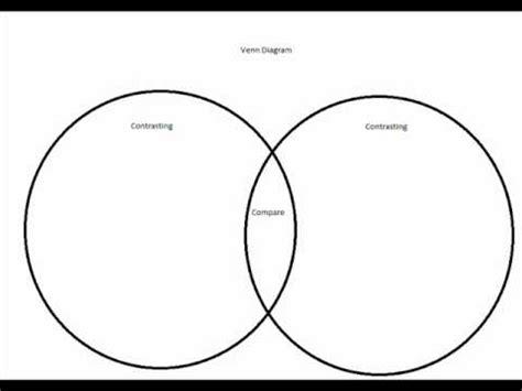 draw a venn diagram how to draw a venn diagram easy simple step by step