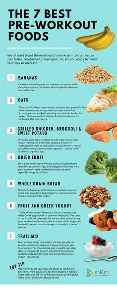 1000 ideas about post workout 1000 ideas about post workout meals on pinterest workout meals good post workout