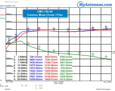 common mode choke hf antenna line isolator 1 30 mhz 3kw stops rfi rf choke cmc 130 3k ebay