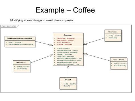 decorator design pattern java simple exle decorator class billingsblessingbags org