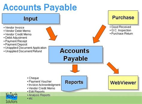 accounts payable system flowchart accounts payable system flow erpro help center