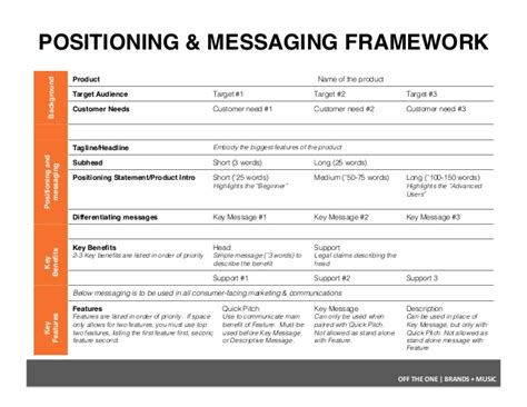 brand messaging template marketing strategy for services