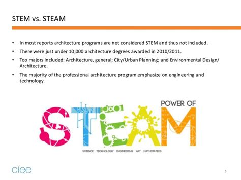 increasing stem mobility through study abroad in europe